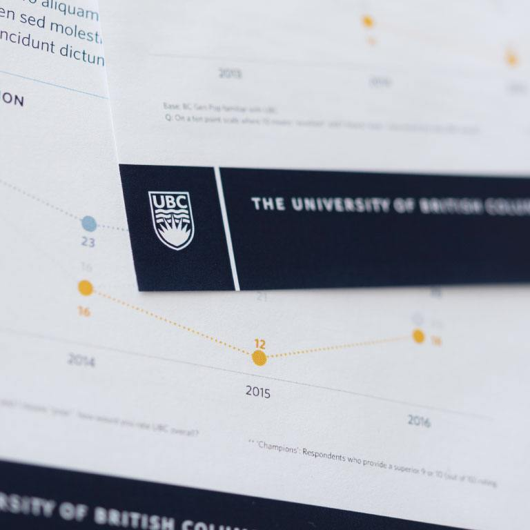 Print and Presentation Templates | UBC Brand